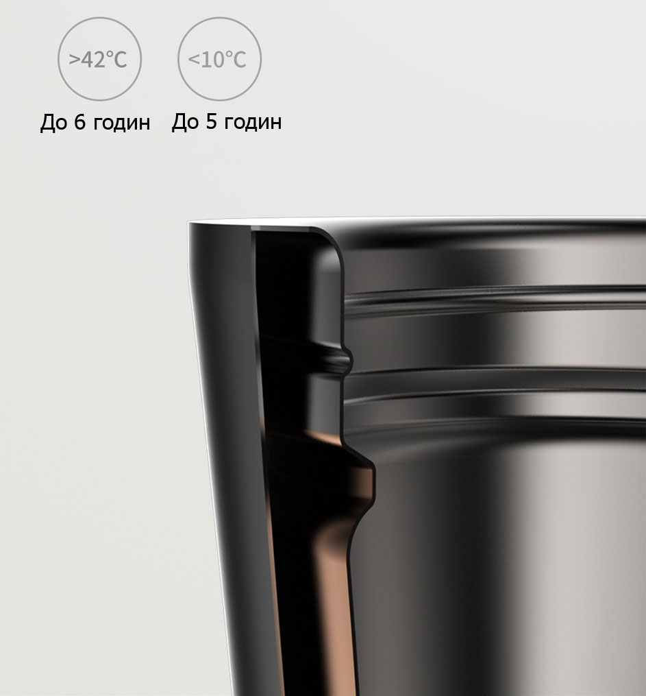 KissKissFish MOKA Smart Coffee Tumbler зберігання рідини