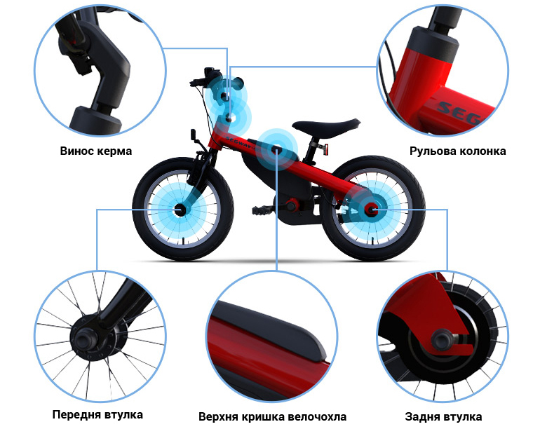 Велосипед Qicycle kids bike конструкція