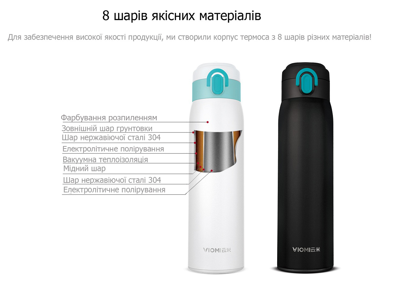 Viomi stainless vacuum cup корпус