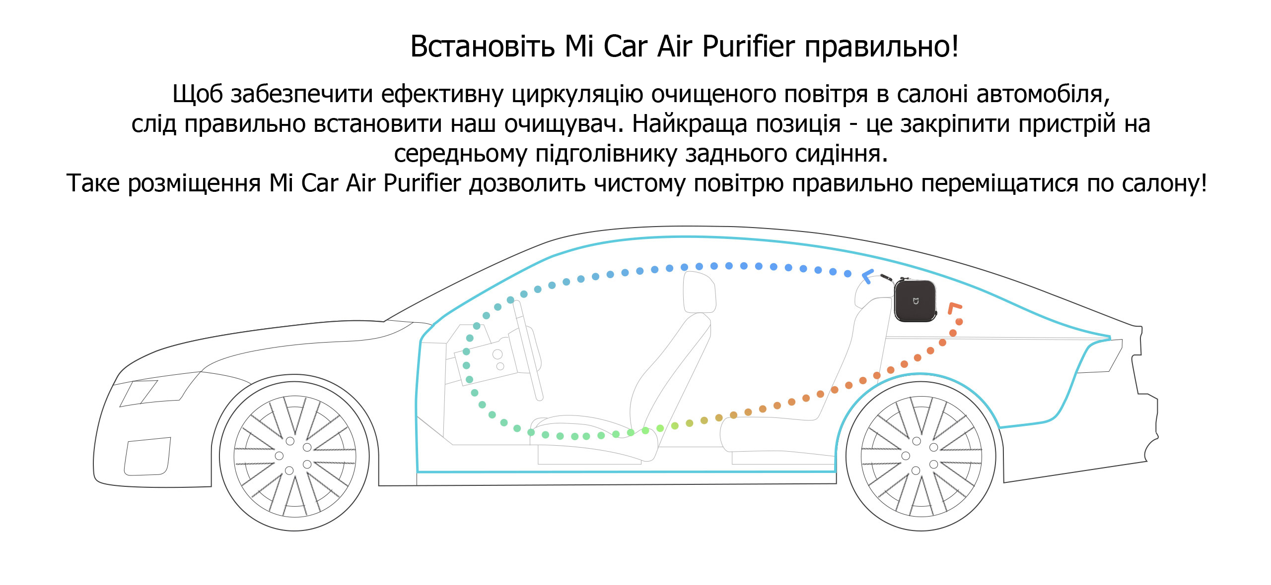 Mi Car Air Purifier Black циркулювання