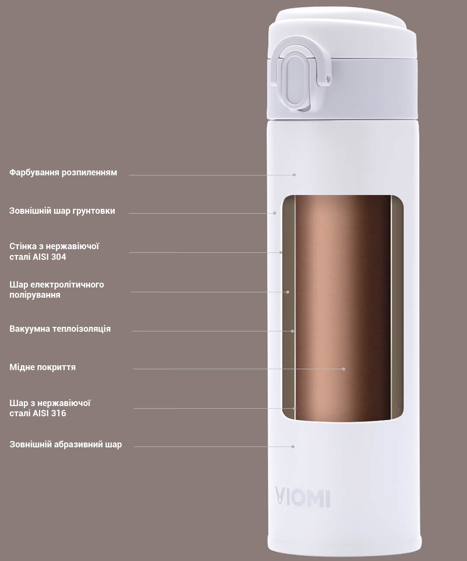 Термос Viomi Portable Thermos 300 ml шари