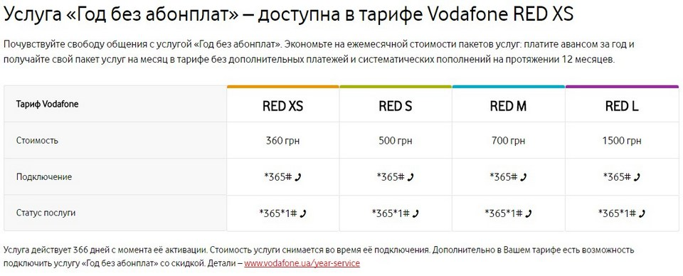 Vodafone_red_XS