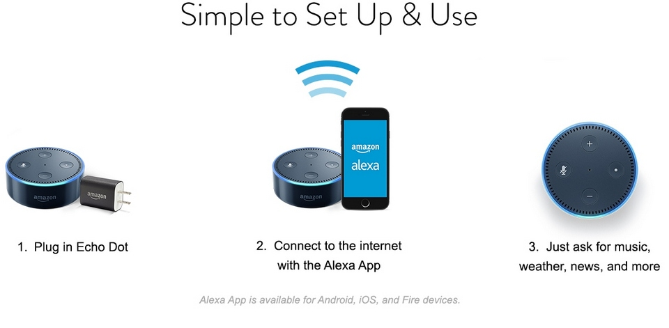 amazon alexa dot  feature-simplesetup