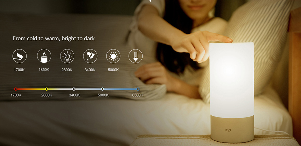Лампа-нічник Yeelight Bedside LED-lamp температура