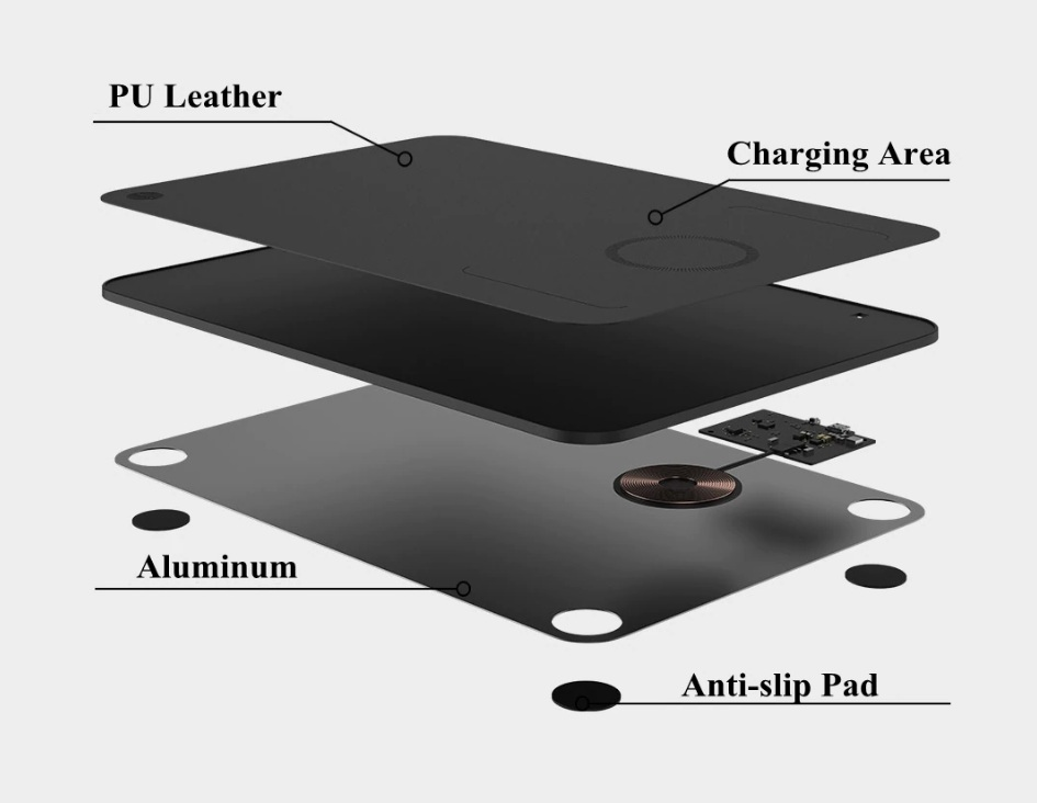 MiiiW Wireless Charging Mouse Pad M07 структура килимка