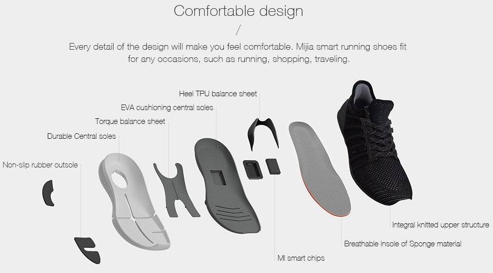 Mijia Smart Shoes конструкція