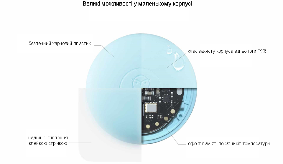Термометр ZenMeasure Smart Thermometer можливості