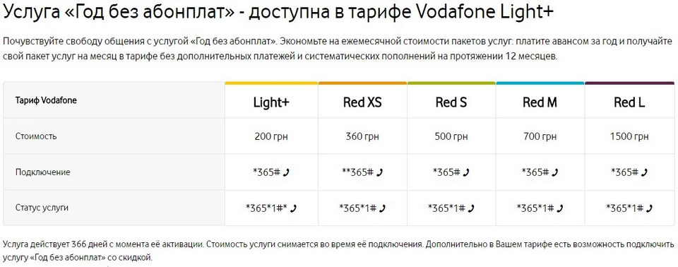 vodafone_light