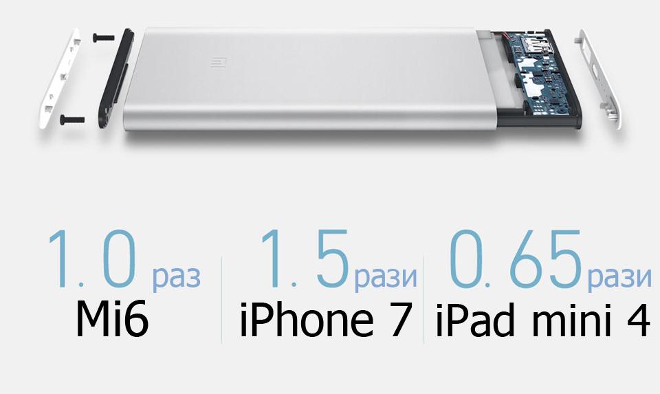 Універсальна батарея Xiaomi Mi Power bank 2 Slim 5000mAh Silver ORIGINAL зарядка